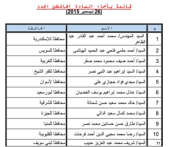 قائمة أسماء المحافظين الجدد اليمين