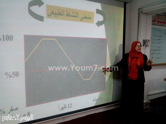 دورة إدارة الوقت بجامعة قناة السويس (2)