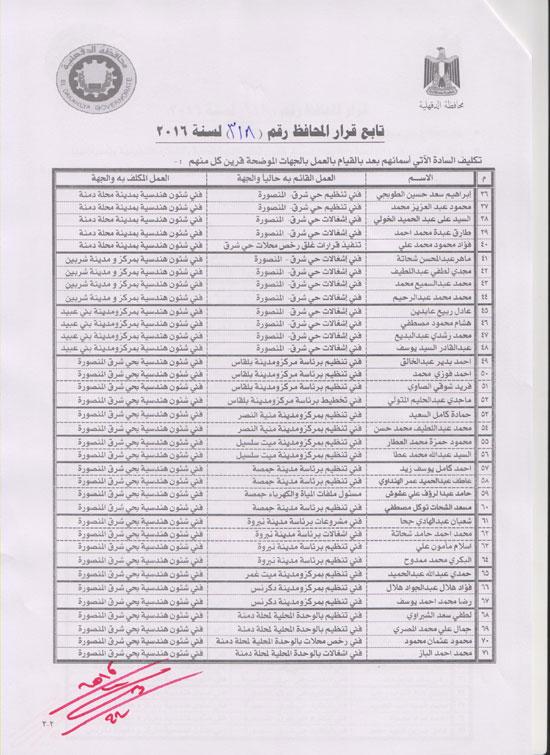 محافظ الدقهلية يقرر نقل 79 فنيا بـ11 إدارة هندسية إلى أماكن مختلفة (2)