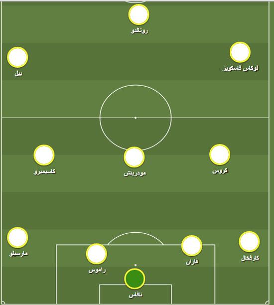 1-لتشكيل-ريال-مدريد-امام-روما