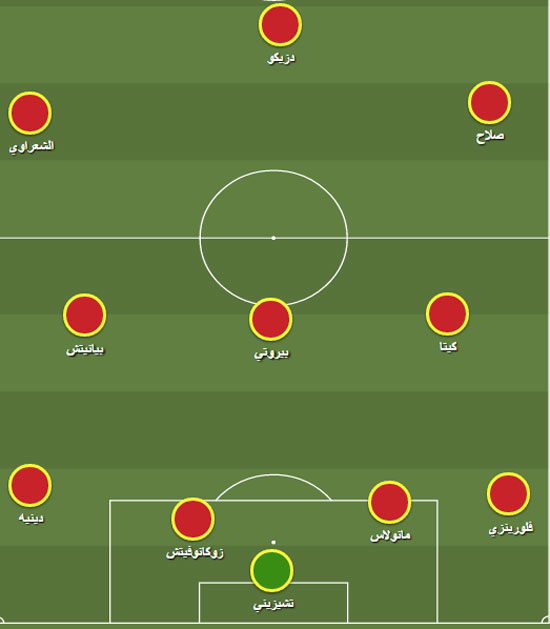 2-تشكيل-روما-امام--ريال-مدريد