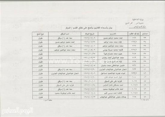 اسماء الفائزين قرعة الحج 2015 محافظة الشيخ