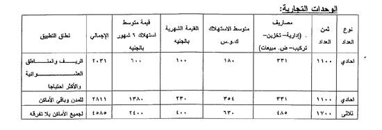 أسعار العدادات الكودية للمناطق العشوائية منزلى وتجارى (2)