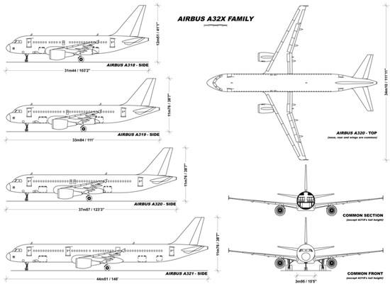 طائرة إيرباص A320 (3)