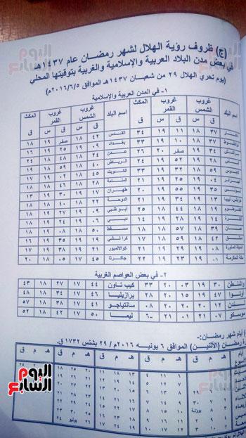 امساكية شهر رمضان (2)