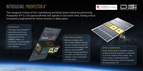 المركبة-الفضائية-التجريبية-Prospector-X