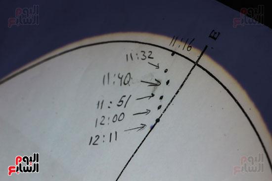 عبور كوكب عطارد أمام الشمس بسماء مصر فى ظاهرة لم تحدث منذ 10 سنوات المرصد الفلكى (9)
