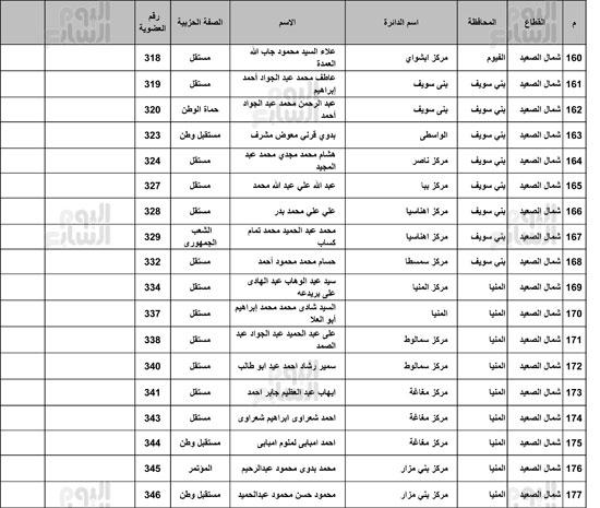 ننشر-القائمة-الكاملة-لائتلاف-دعم-مصر-10