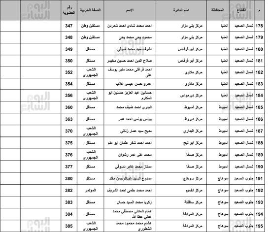 ننشر-القائمة-الكاملة-لائتلاف-دعم-مصر-11
