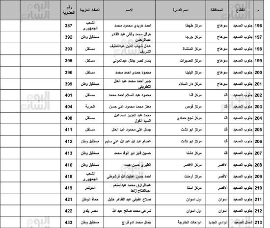 ننشر-القائمة-الكاملة-لائتلاف-دعم-مصر-12