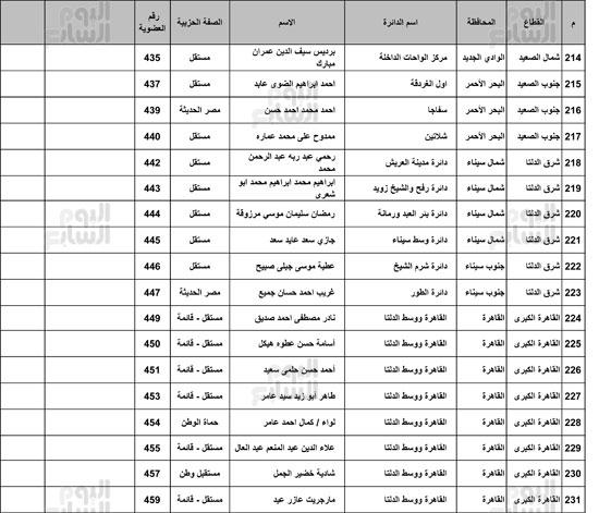 ننشر-القائمة-الكاملة-لائتلاف-دعم-مصر-13