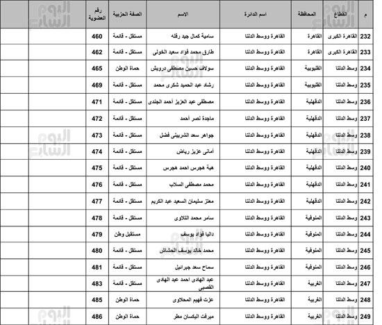 ننشر-القائمة-الكاملة-لائتلاف-دعم-مصر-14