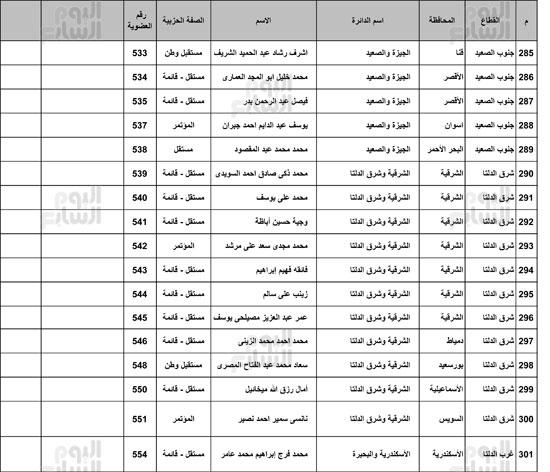 ننشر-القائمة-الكاملة-لائتلاف-دعم-مصر-17