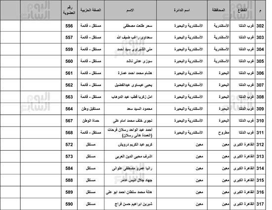 ننشر-القائمة-الكاملة-لائتلاف-دعم-مصر-18