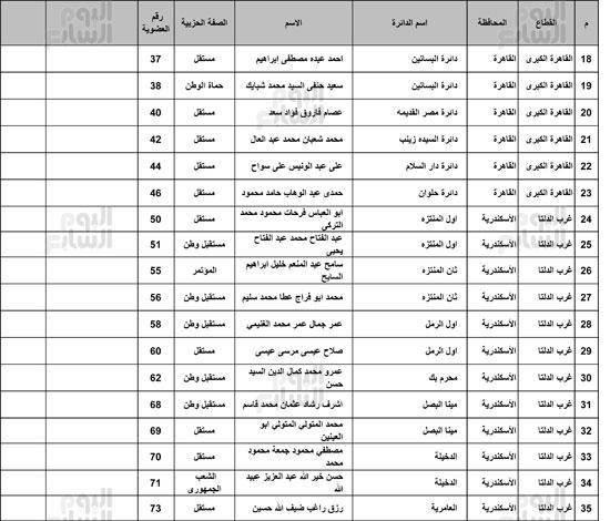 ننشر-القائمة-الكاملة-لائتلاف-دعم-مصر-2