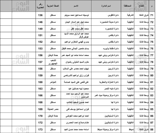 ننشر-القائمة-الكاملة-لائتلاف-دعم-مصر-5