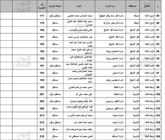 ننشر-القائمة-الكاملة-لائتلاف-دعم-مصر-6