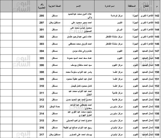 ننشر-القائمة-الكاملة-لائتلاف-دعم-مصر-9