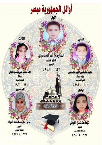 بالصور .. الطالب عبد الرحمن يحصل على المركز الأول على مستوى الجمهورية فى الشهادة الابتدائية الأزهرية  62015101428418910