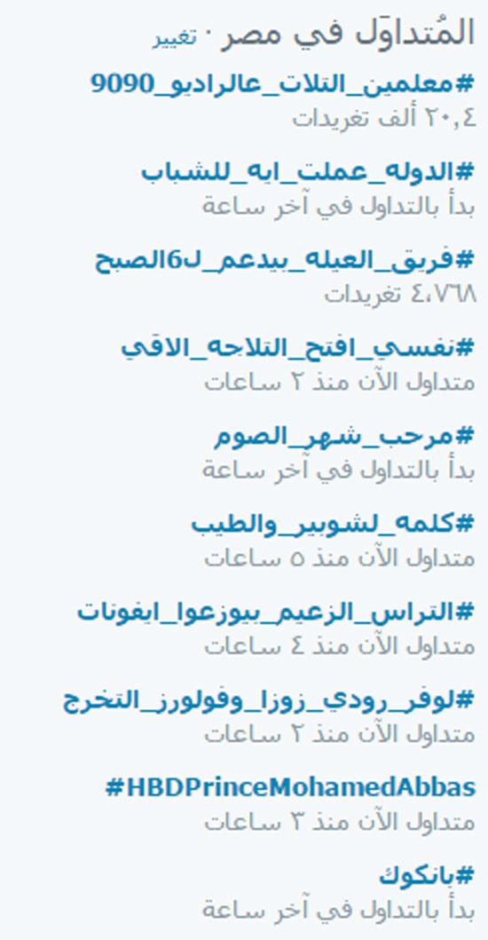 تدشين هاشتاج بانكوك على تويتر..والمغردونعمليات منظمة ضد مصر للطيران (2)