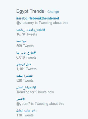 بنات العرب يحطمن الإنترنت (8)