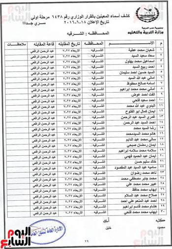 كشوف-أسماء-المتعاقدين-الجدد-بوزارة-التربية-والتعليم-لمحافظة-الشرقية-(1)