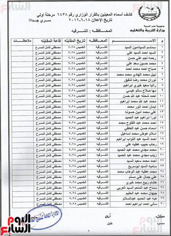 كشوف-أسماء-المتعاقدين-الجدد-بوزارة-التربية-والتعليم-لمحافظة-الشرقية-(10)