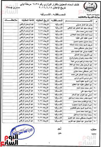 كشوف-أسماء-المتعاقدين-الجدد-بوزارة-التربية-والتعليم-لمحافظة-الشرقية-(2)
