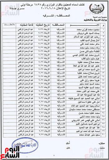 كشوف-أسماء-المتعاقدين-الجدد-بوزارة-التربية-والتعليم-لمحافظة-الشرقية-(3)