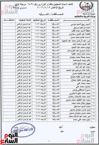 كشوف-أسماء-المتعاقدين-الجدد-بوزارة-التربية-والتعليم-لمحافظة-الشرقية-(5)