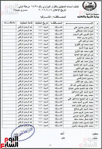 كشوف-أسماء-المتعاقدين-الجدد-بوزارة-التربية-والتعليم-لمحافظة-الشرقية-(15)