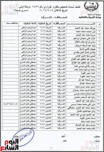 كشوف-أسماء-المتعاقدين-الجدد-بوزارة-التربية-والتعليم-لمحافظة-الشرقية-(16)