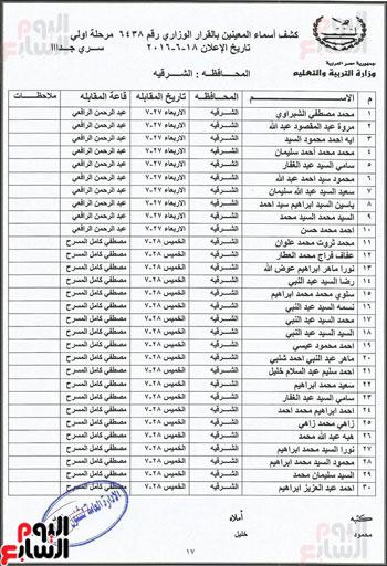كشوف-أسماء-المتعاقدين-الجدد-بوزارة-التربية-والتعليم-لمحافظة-الشرقية-(18)