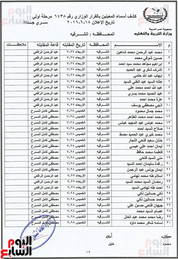 كشوف-أسماء-المتعاقدين-الجدد-بوزارة-التربية-والتعليم-لمحافظة-الشرقية-(20)