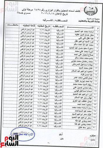 كشوف-أسماء-المتعاقدين-الجدد-بوزارة-التربية-والتعليم-لمحافظة-الشرقية-(21)