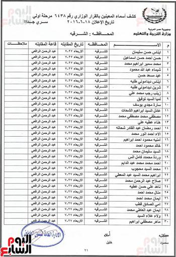كشوف-أسماء-المتعاقدين-الجدد-بوزارة-التربية-والتعليم-لمحافظة-الشرقية-(22)
