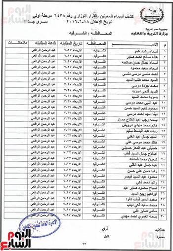 كشوف-أسماء-المتعاقدين-الجدد-بوزارة-التربية-والتعليم-لمحافظة-الشرقية-(24)