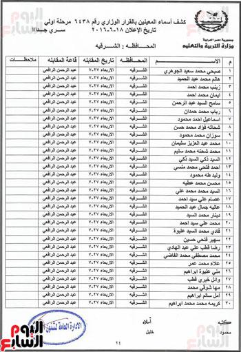 كشوف-أسماء-المتعاقدين-الجدد-بوزارة-التربية-والتعليم-لمحافظة-الشرقية-(25)