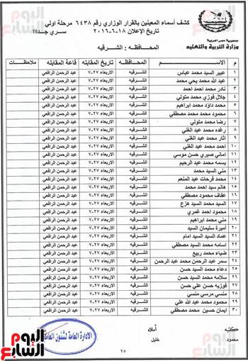 كشوف-أسماء-المتعاقدين-الجدد-بوزارة-التربية-والتعليم-لمحافظة-الشرقية-(26)