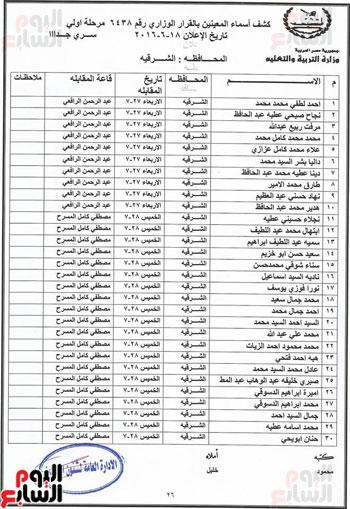 كشوف-أسماء-المتعاقدين-الجدد-بوزارة-التربية-والتعليم-لمحافظة-الشرقية-(27)