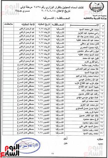 كشوف-أسماء-المتعاقدين-الجدد-بوزارة-التربية-والتعليم-لمحافظة-الشرقية-(28)