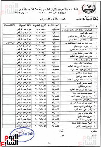 كشوف-أسماء-المتعاقدين-الجدد-بوزارة-التربية-والتعليم-لمحافظة-الشرقية-(29)