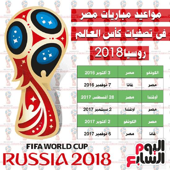 مواعيد مباريات اليوم: بالصور.. مونديال 2018.. تعرف على مواعيد مباريات مصر فى