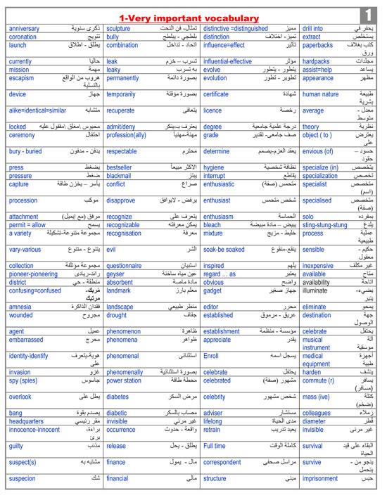 مراجعات ليلة الامتحان فى مادة اللغة الانجليزية (1)