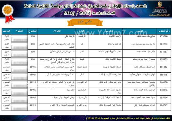 أسماء وصور أوائل الجمهورية فى الثانوية العامة 2015 7201514141754591