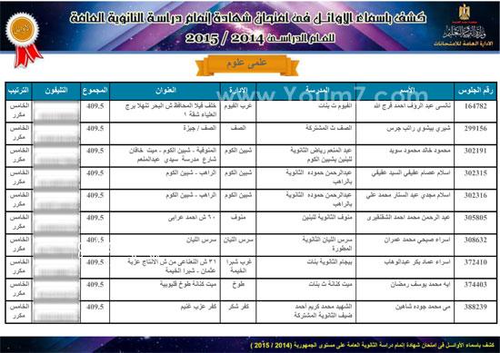 أسماء وصور أوائل الجمهورية فى الثانوية العامة 2015 7201514141754592