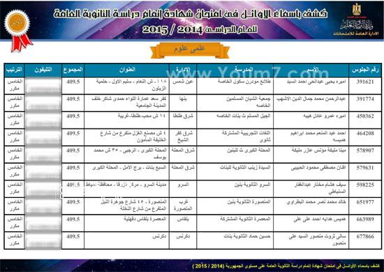 أسماء وصور أوائل الجمهورية فى الثانوية العامة 2015 7201514141754593