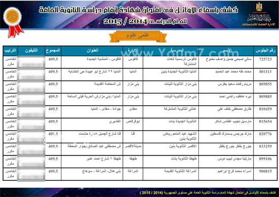 أسماء وصور أوائل الجمهورية فى الثانوية العامة 2015 7201514141754594