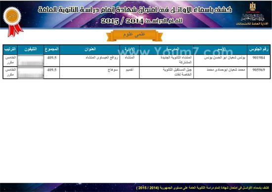 أسماء وصور أوائل الجمهورية فى الثانوية العامة 2015 7201514141754595