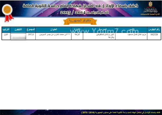 أسماء وصور أوائل الجمهورية فى الثانوية العامة 2015 72015141417547510